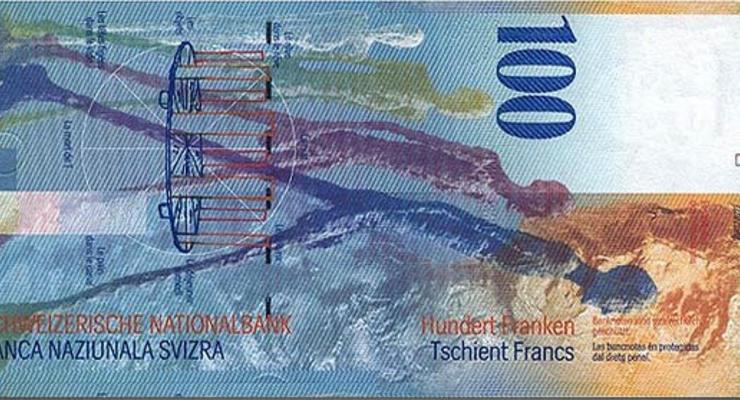 Курсы европейских валют к доллару США на 17 декабря