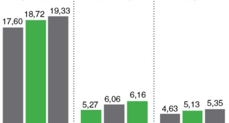 Обналичивание и индекс депозитов