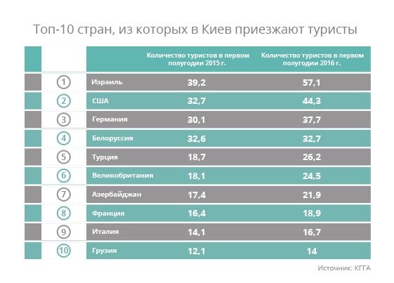 гостиница-график.jpg