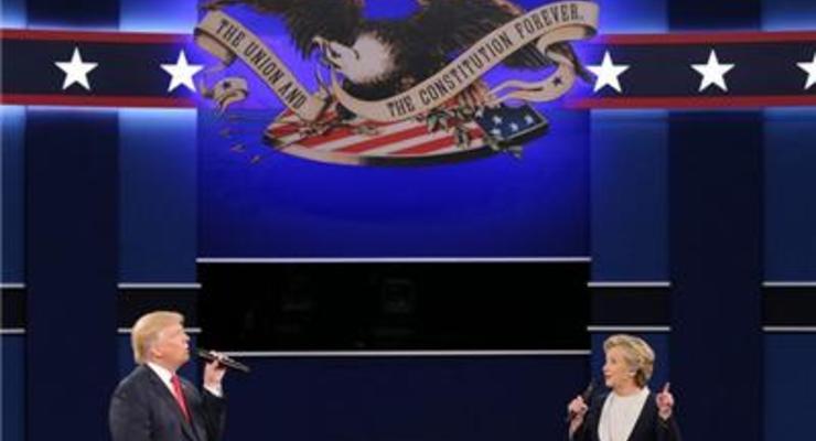 Выборы в США: как отреагируют рынки