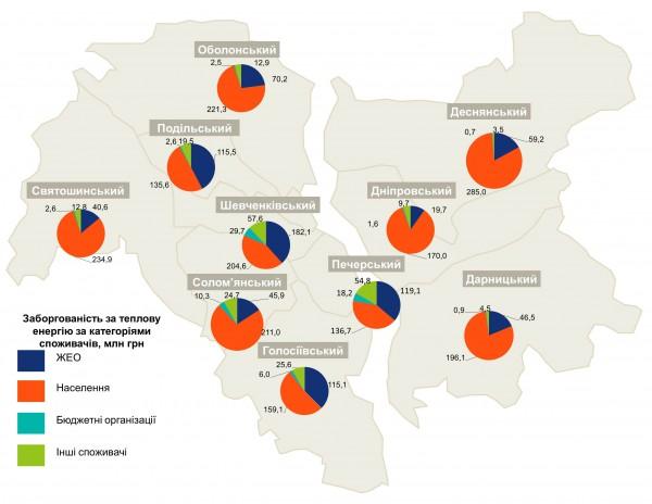 Состояние расчетов всех потребителей за тепло, отопление и горячую воду перед Киевэнерго на 1 января 2017 года
