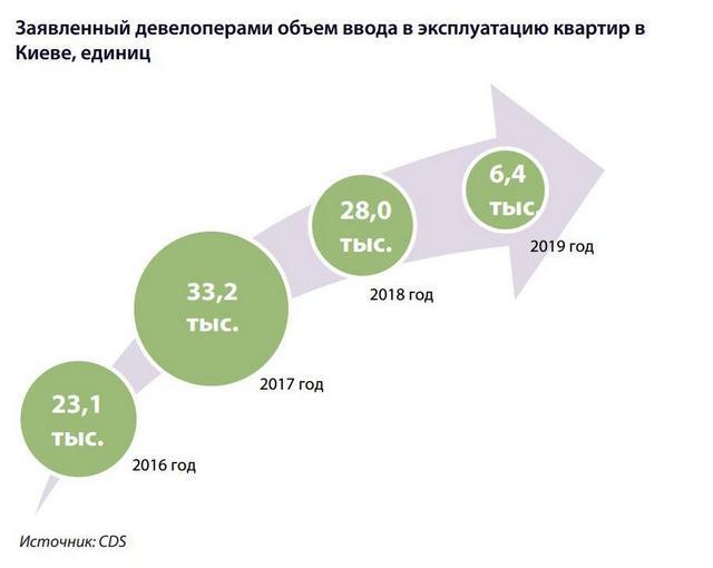 недвижимость_график.JPG