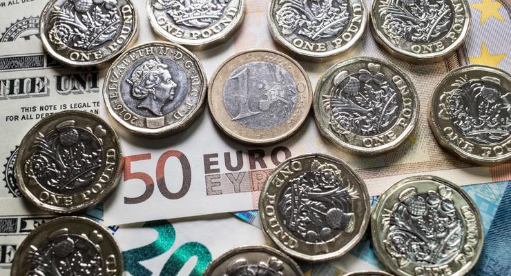 Курсы валют НБУ на 5 мая