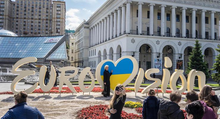 ТОП-5 лучших городов-спутников Киева