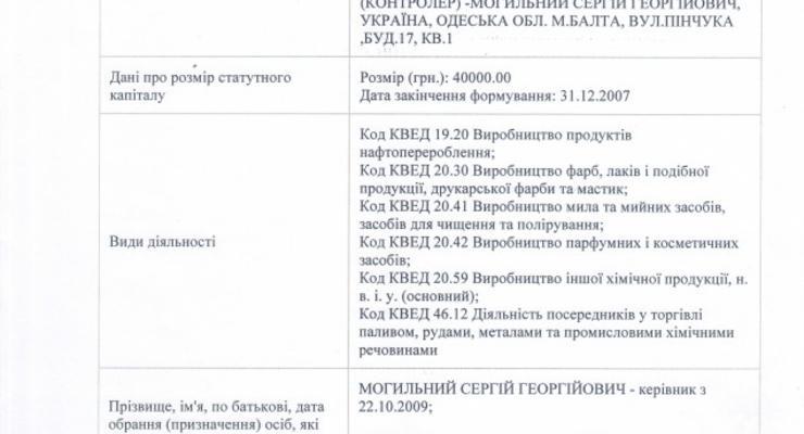 У начотдела Управления лицензирования и оборота подакцизных товаров ГФС Комана обнаружили конфликт интересов - СМИ
