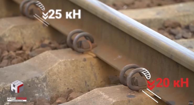 Как Укрзализныця меняет стандарты и почему путешествия на поездах опасные