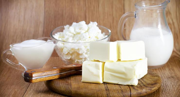 Как изменилась цена молочной корзины