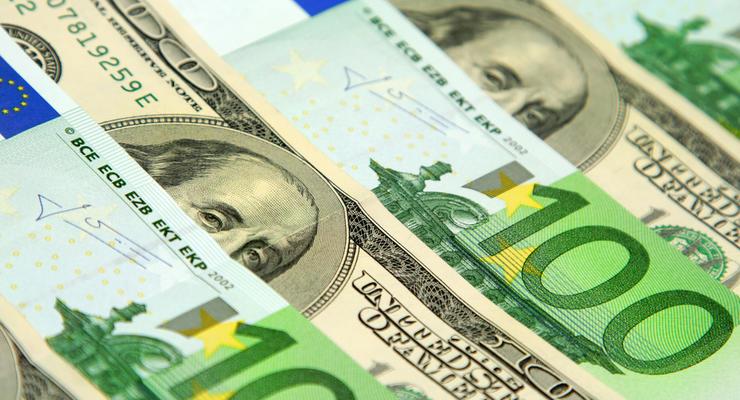 Что будет с долларом и евро к концу года