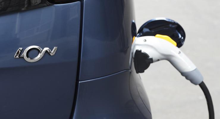 Инновации не кусаются: Обзор цен на электромобили в Украине