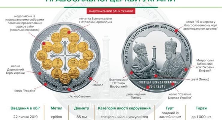 НБУ выпустил монету номиналом 50 гривен