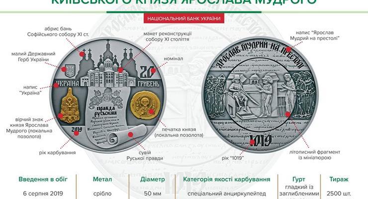 НБУ ввел в оборот монету номиналом 20 гривен