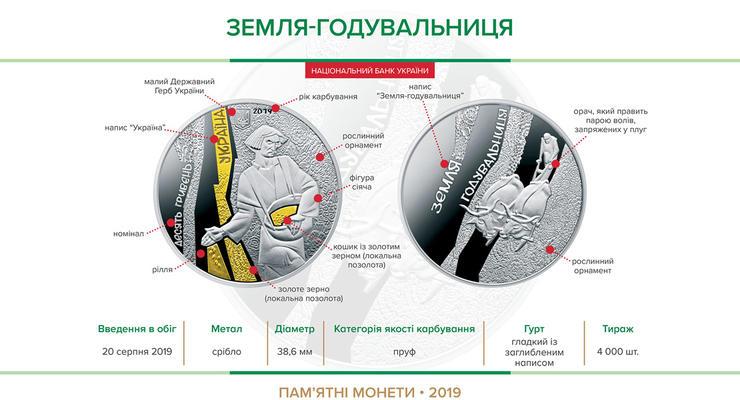НБУ показал новую 10-гривневую монету