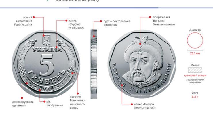 НБУ ввел в оборот монету номиналом 5 гривен
