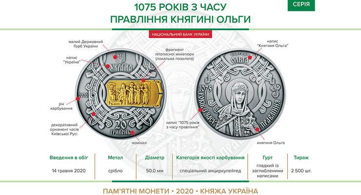 НБУ вводит в оборот монету номиналом 20 грн