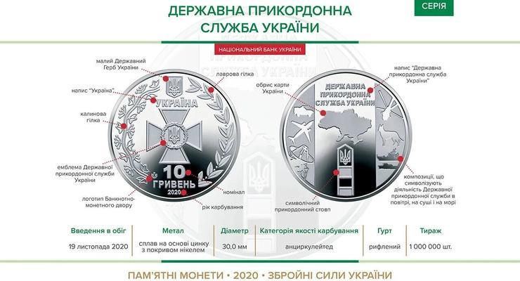 В Украине появятся новые 10 гривен