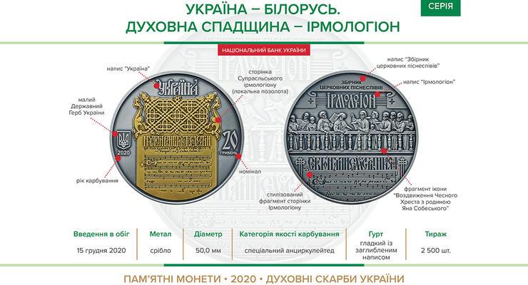 НБУ выпустил новую памятную монету из серебра: Детали