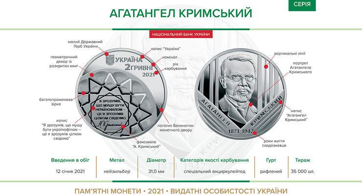 Нацбанк ввел в оборот еще одну новую монету