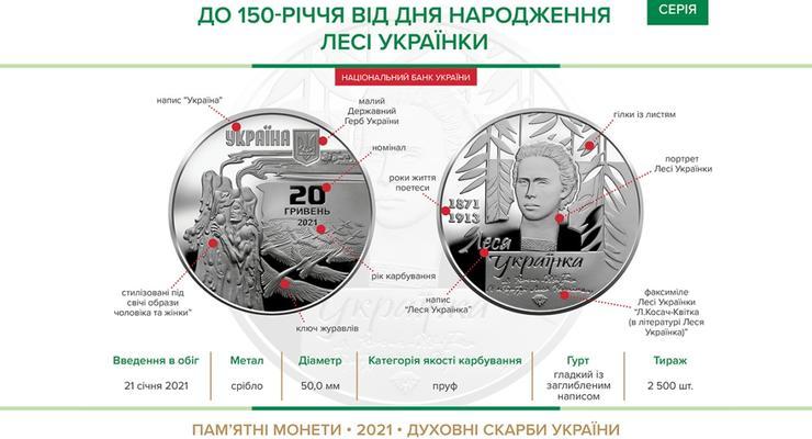 НБУ выпустил в оборот новую памятную монету