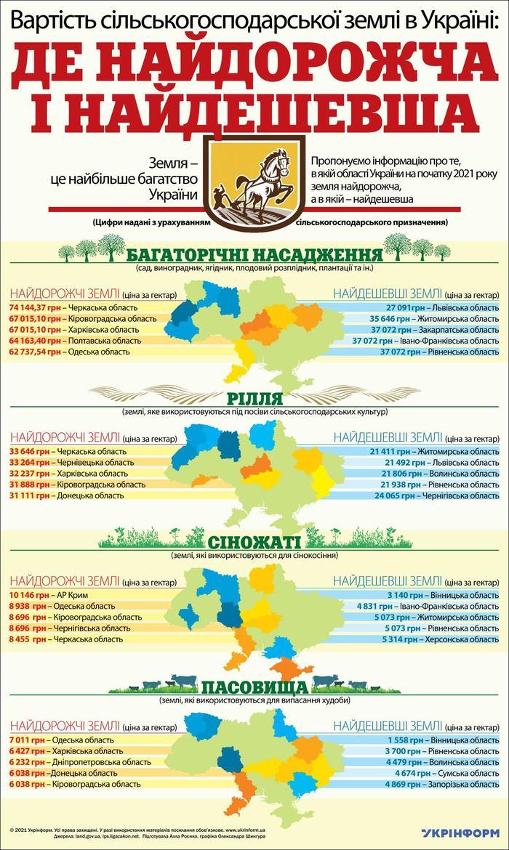 В Крыму наиболее дорогие земли для сенокошения