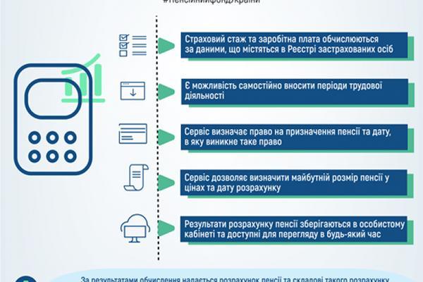 Как рассчитать пенсию онлайн калькулятор украина сколько пенсия минимальная в ростовской области