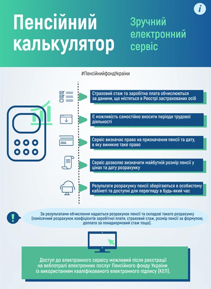 Калькулятор расчета пенсии в украине i рассчитать пенсию фсин калькулятор 2021