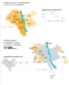 Инфографика ЛУН о стоимости жилья в Киеве