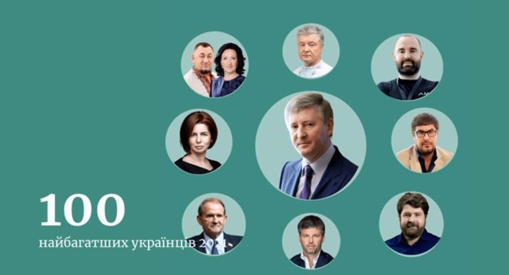 Ахметов разбогател втрое, а Порошенко вылетел из тройки – Forbes опубликовал рейтинг богатых украинцев