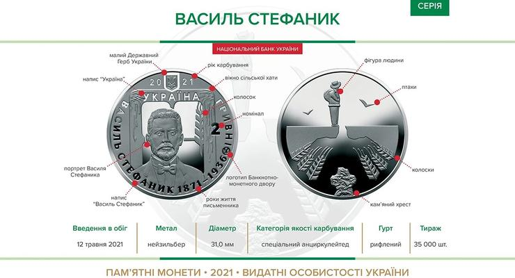 НБУ выпустил памятную монету в честь депутата и писателя