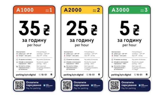 Новые тарифы на парковку
