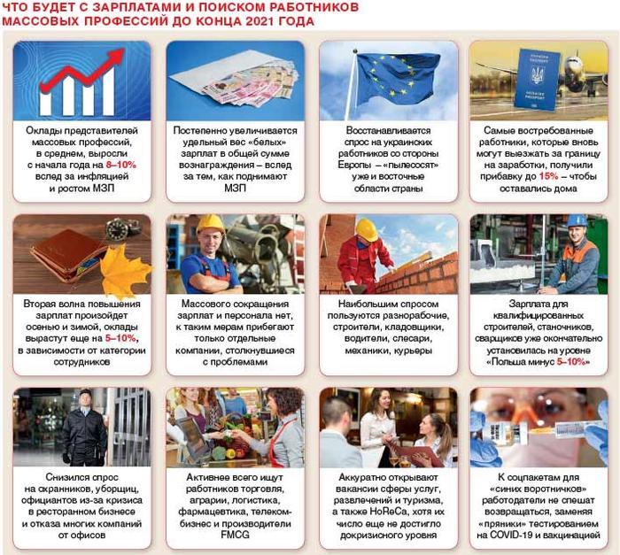 Как изменится рынок труда в Украине